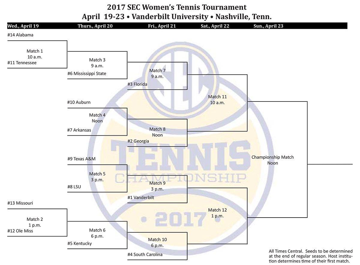 womens tennis league stats
